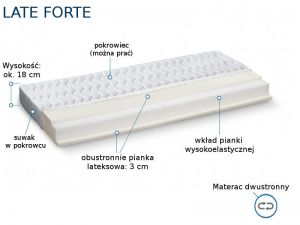 Materac Late-Forte